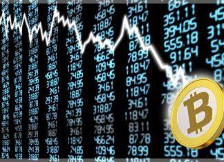Bitcoin tem queda superior da 30%